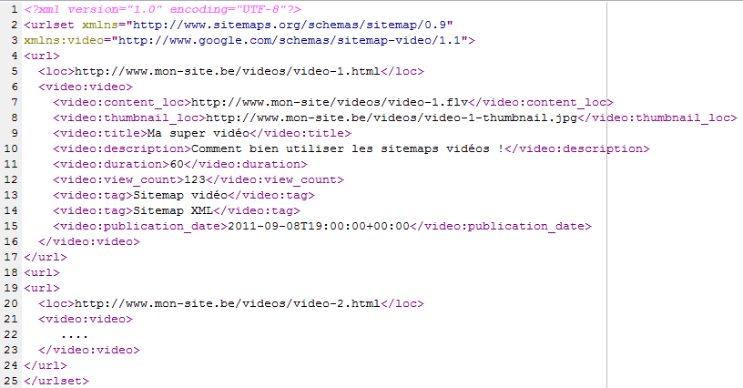 find out about xml sitemaps for videos universem
