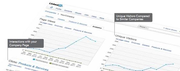 statistiques-page-entreprise_linkedin