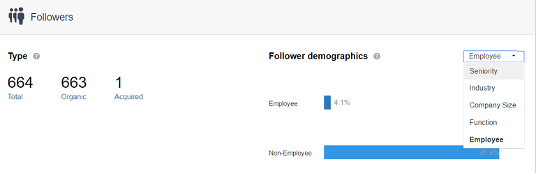Linkedn Demographics