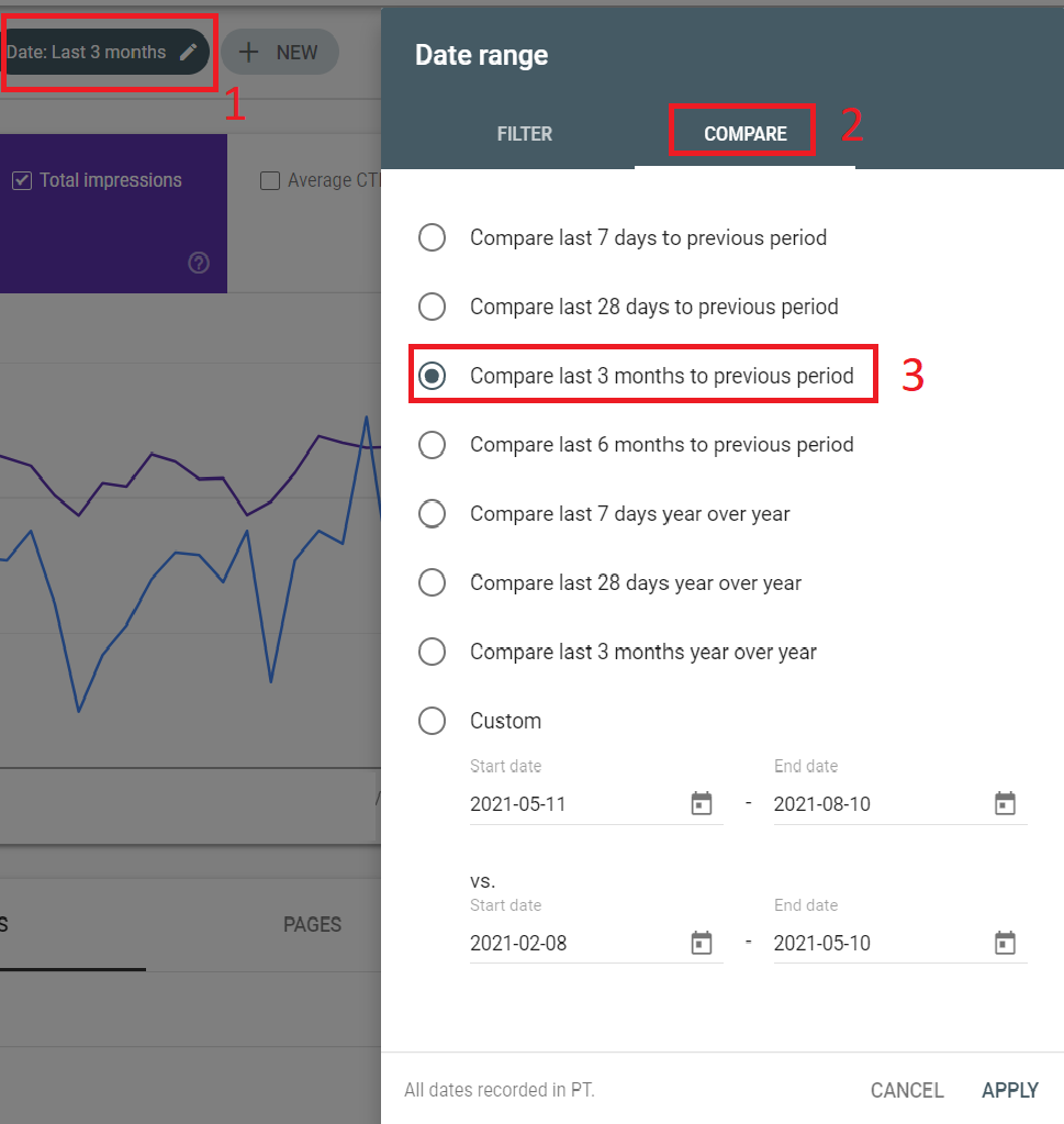 The filter to select the date in the Search Console